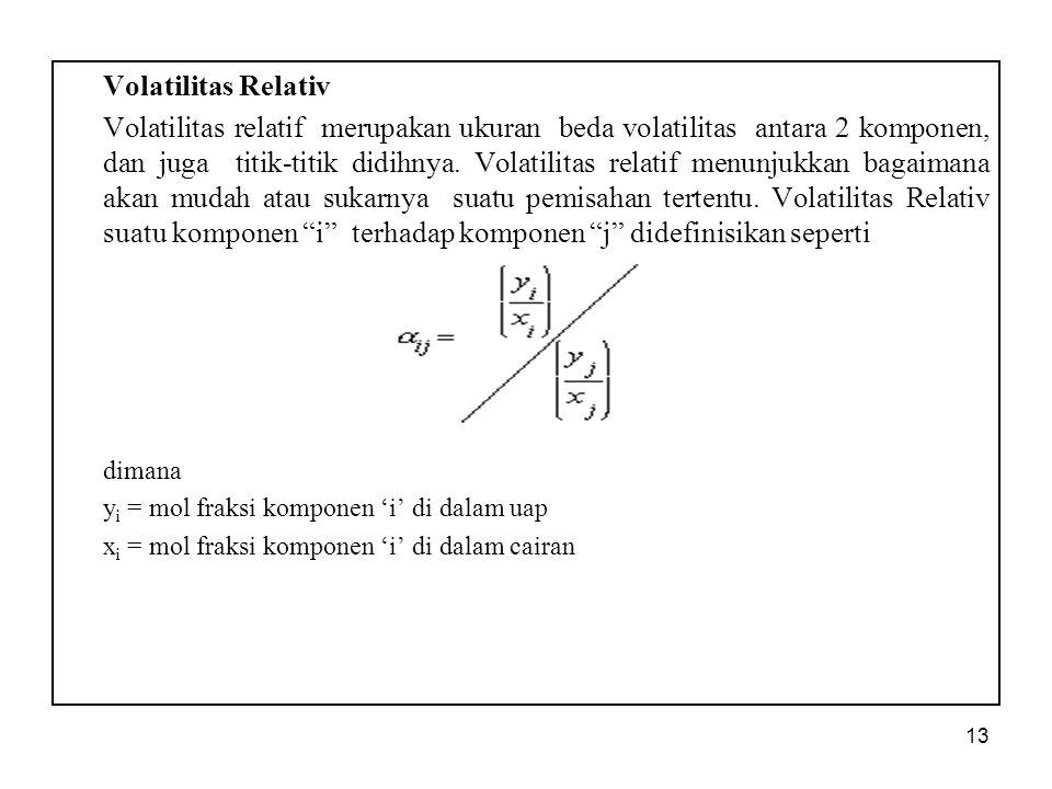 Volatilitas Relativ
