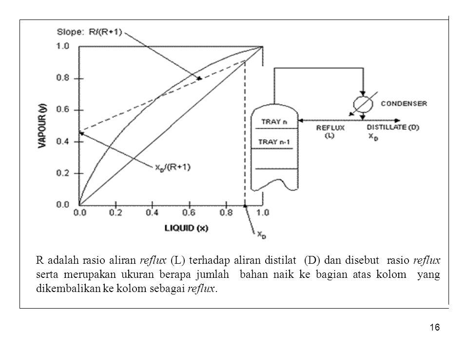 R adalah rasio aliran reflux (L) terhadap aliran distilat (D) dan disebut rasio reflux serta merupakan ukuran berapa jumlah bahan naik ke bagian atas kolom yang dikembalikan ke kolom sebagai reflux.