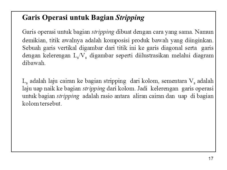 Garis Operasi untuk Bagian Stripping