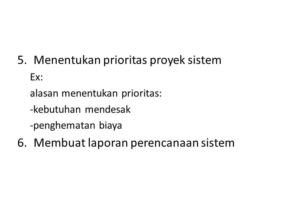 Menentukan prioritas proyek sistem