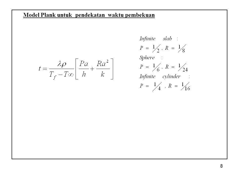 Model Plank untuk pendekatan waktu pembekuan