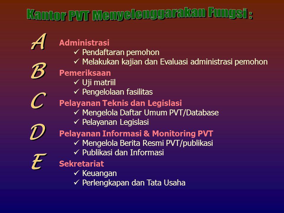 Kantor PVT Menyelenggarakan Fungsi :