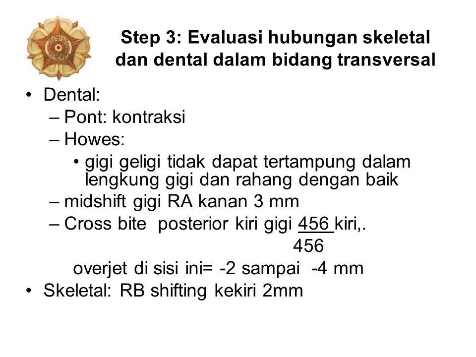 Step 3: Evaluasi hubungan skeletal dan dental dalam bidang transversal
