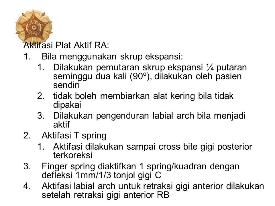 Aktifasi Plat Aktif RA: