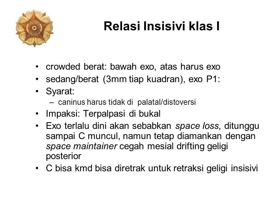 Relasi Insisivi klas I crowded berat: bawah exo, atas harus exo