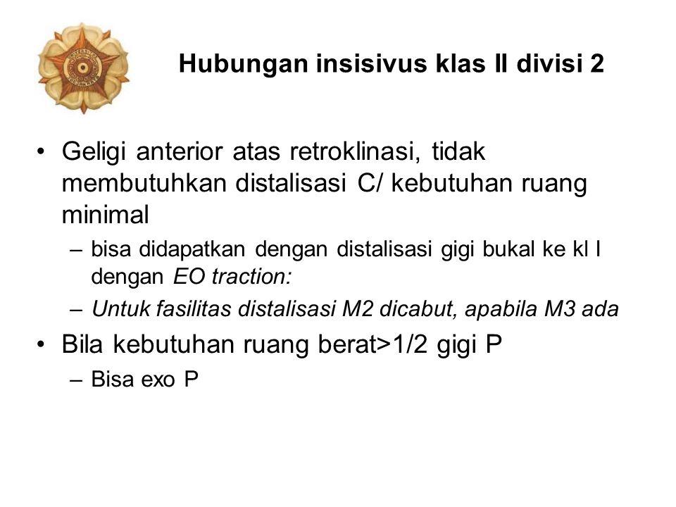 Hubungan insisivus klas II divisi 2