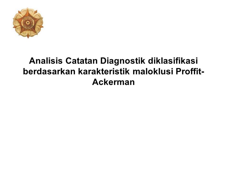 Analisis Catatan Diagnostik diklasifikasi berdasarkan karakteristik maloklusi Proffit-Ackerman