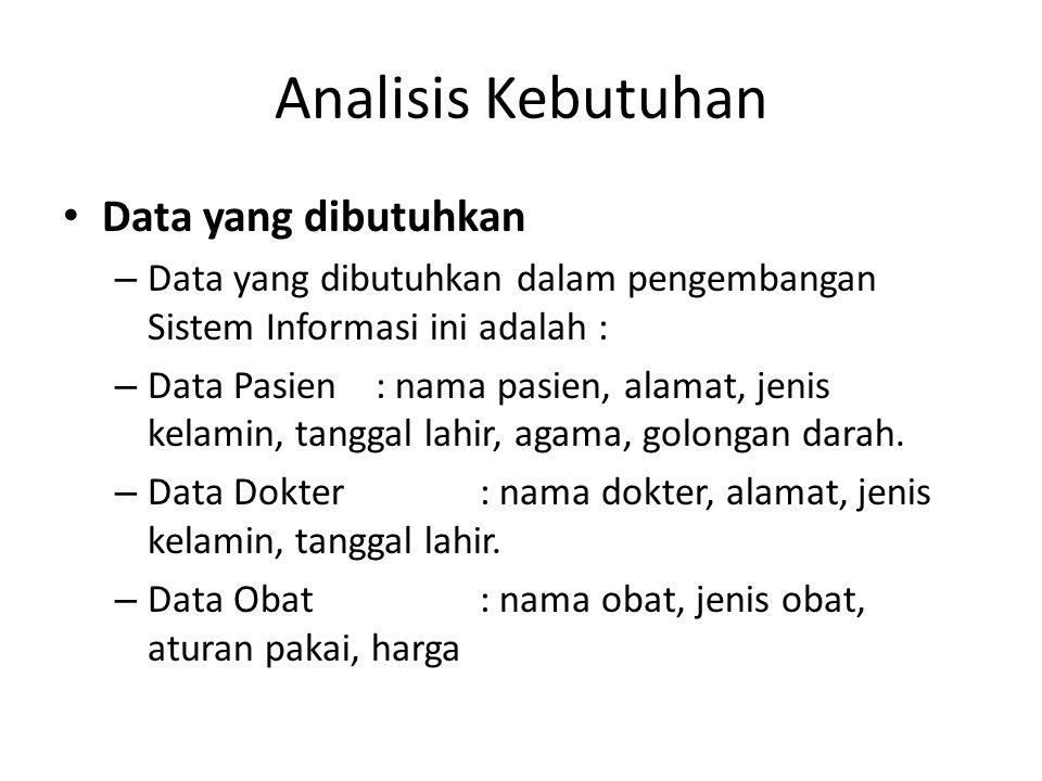 Analisis Kebutuhan Data yang dibutuhkan