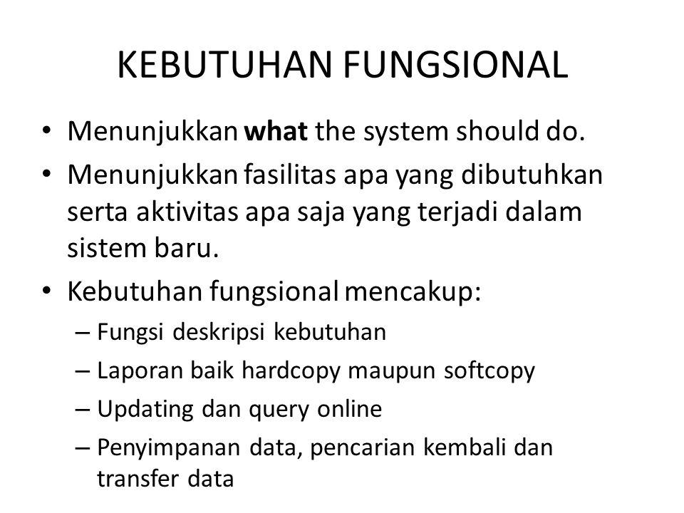 KEBUTUHAN FUNGSIONAL Menunjukkan what the system should do.