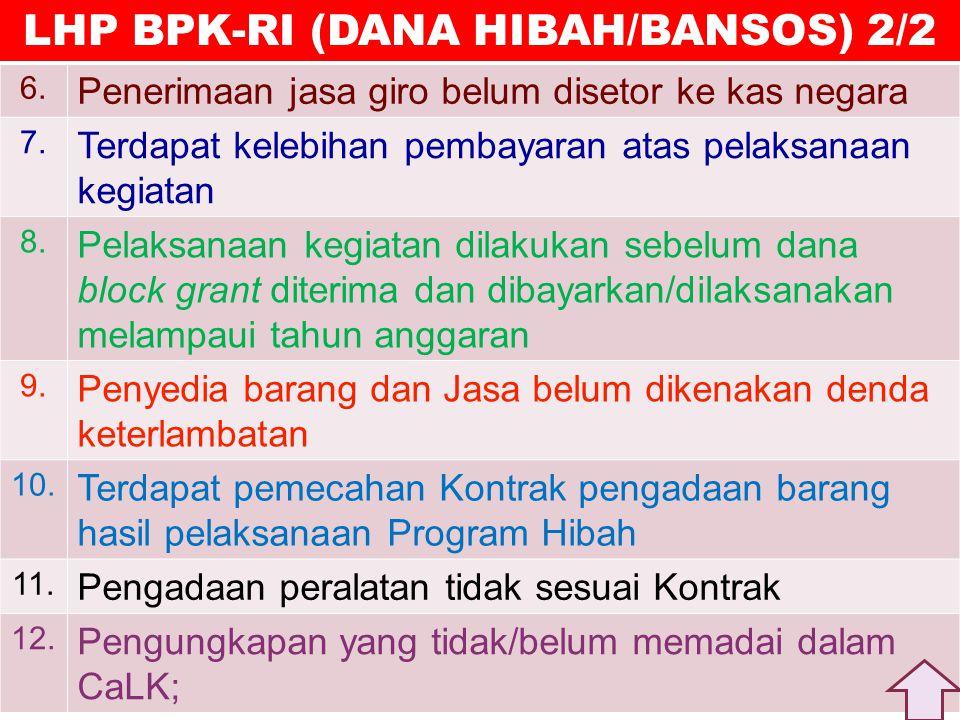 LHP BPK-RI (DANA HIBAH/BANSOS) 2/2