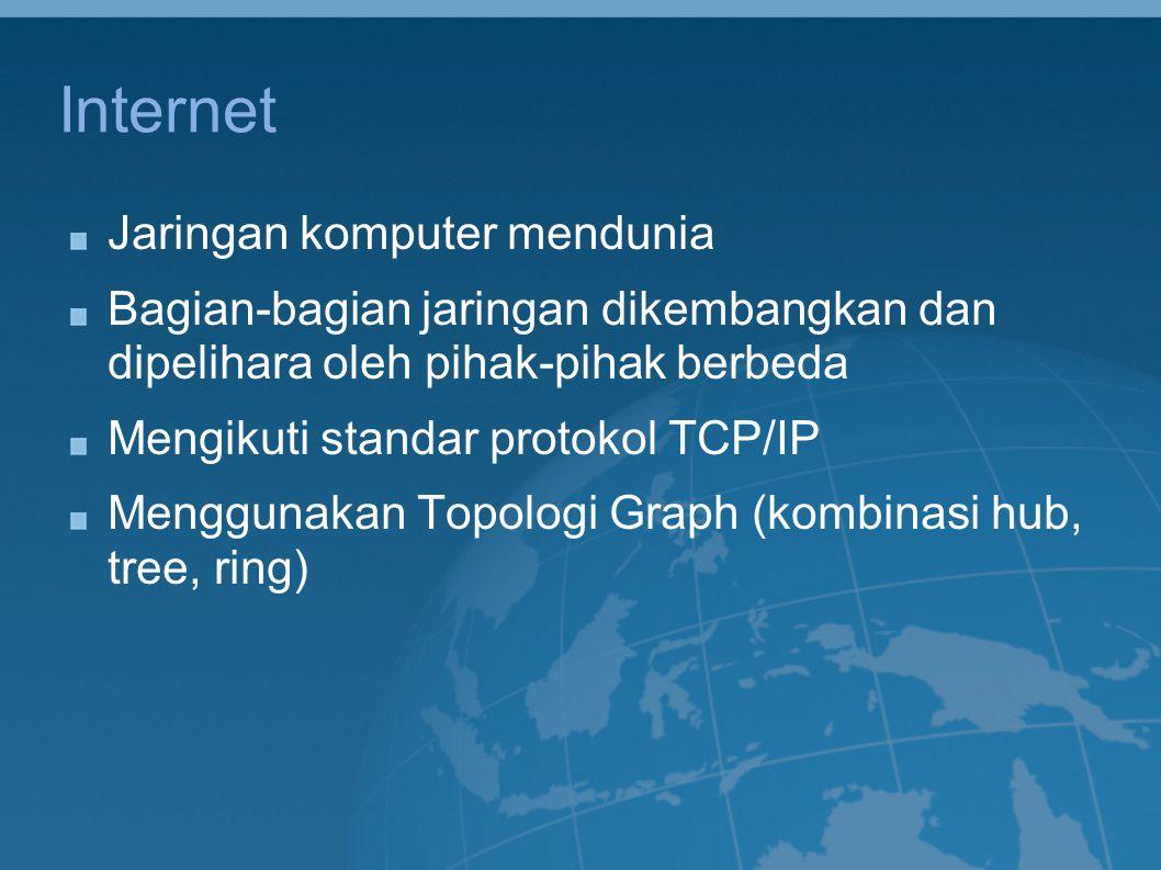 Internet Jaringan komputer mendunia