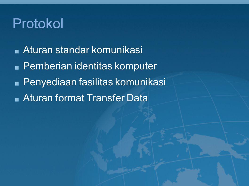 Protokol Aturan standar komunikasi Pemberian identitas komputer