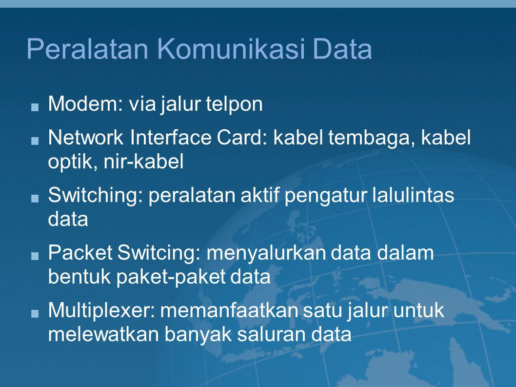 Peralatan Komunikasi Data