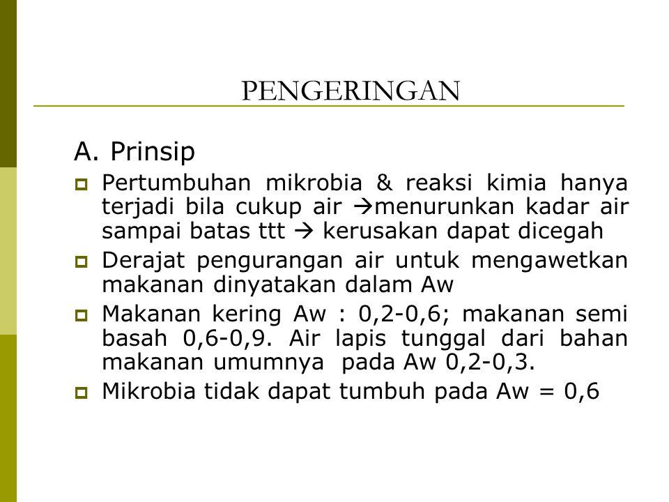 PENGERINGAN A. Prinsip.