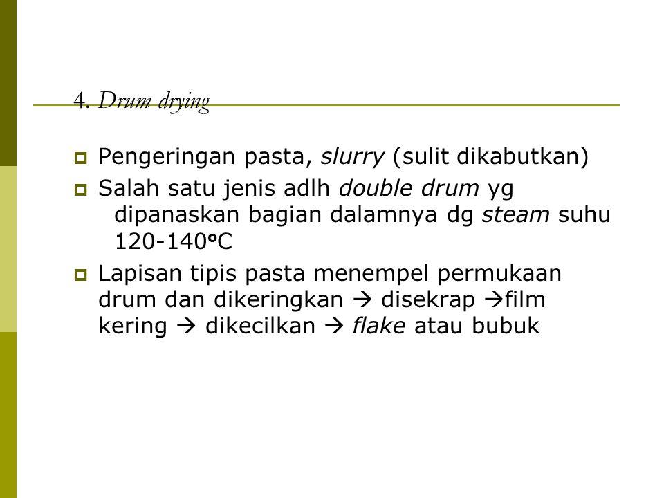 4. Drum drying Pengeringan pasta, slurry (sulit dikabutkan)