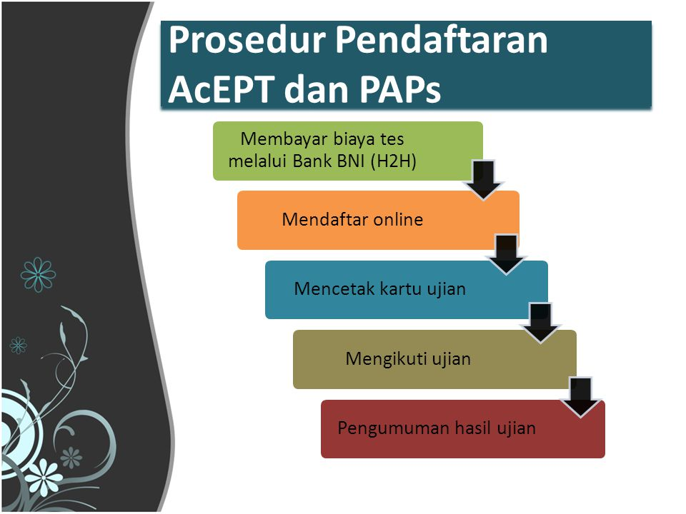 Prosedur Pendaftaran AcEPT dan PAPs