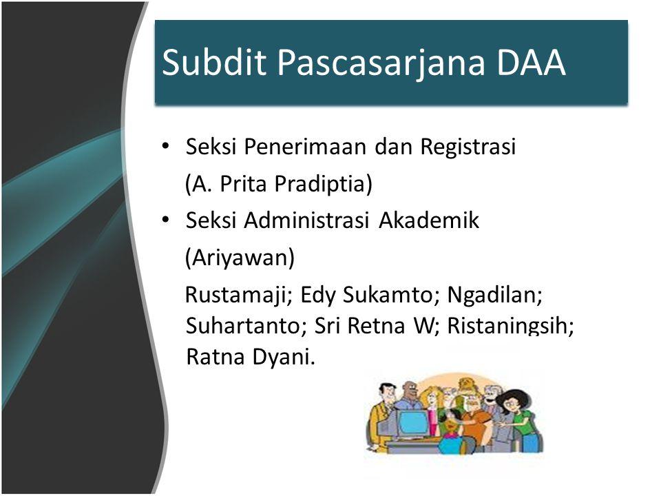 Subdit Pascasarjana DAA