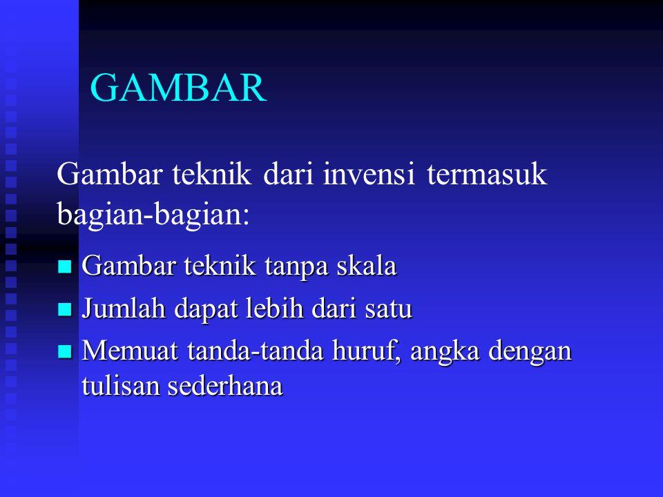 GAMBAR Gambar teknik dari invensi termasuk bagian-bagian:
