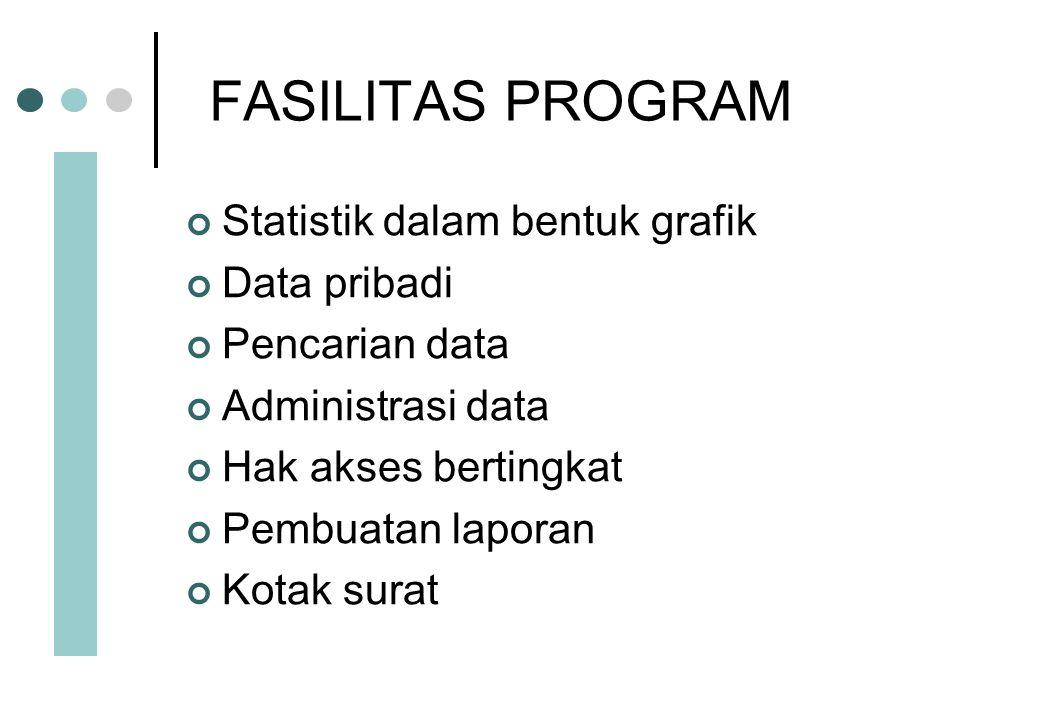 FASILITAS PROGRAM Statistik dalam bentuk grafik Data pribadi