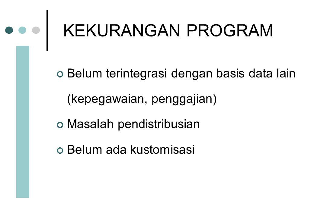 KEKURANGAN PROGRAM Belum terintegrasi dengan basis data lain