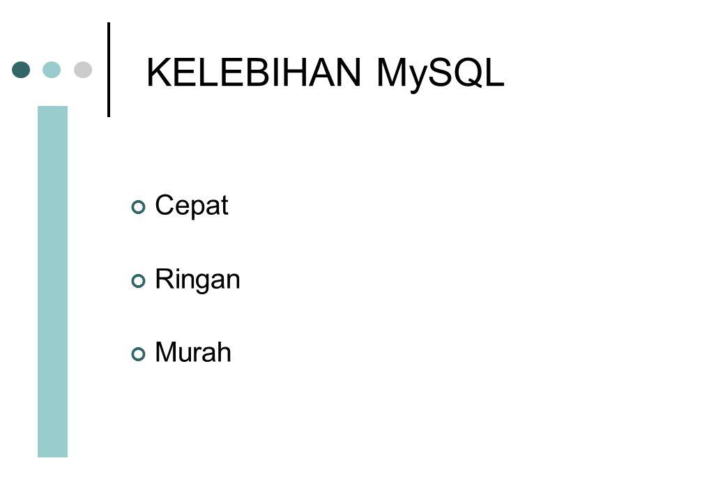 KELEBIHAN MySQL Cepat Ringan Murah