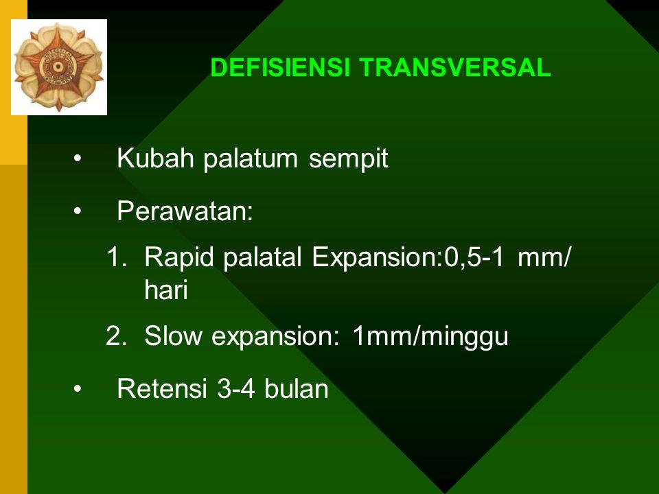 DEFISIENSI TRANSVERSAL