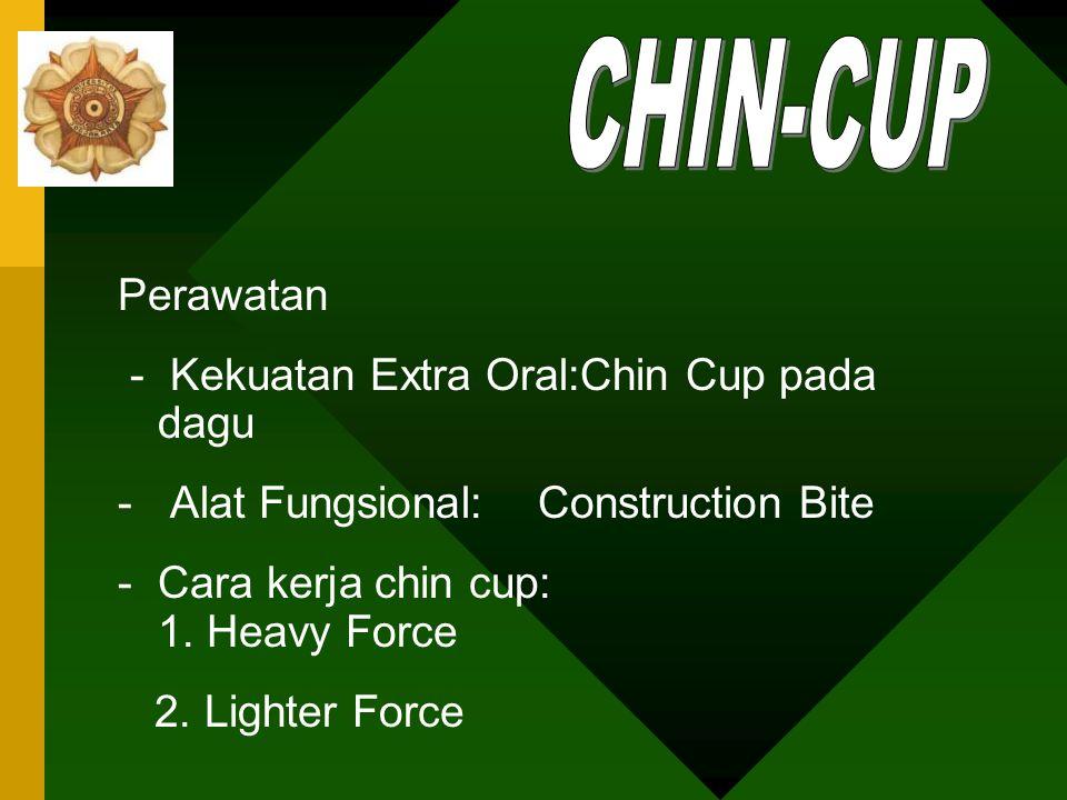 CHIN-CUP Perawatan - Kekuatan Extra Oral:Chin Cup pada dagu