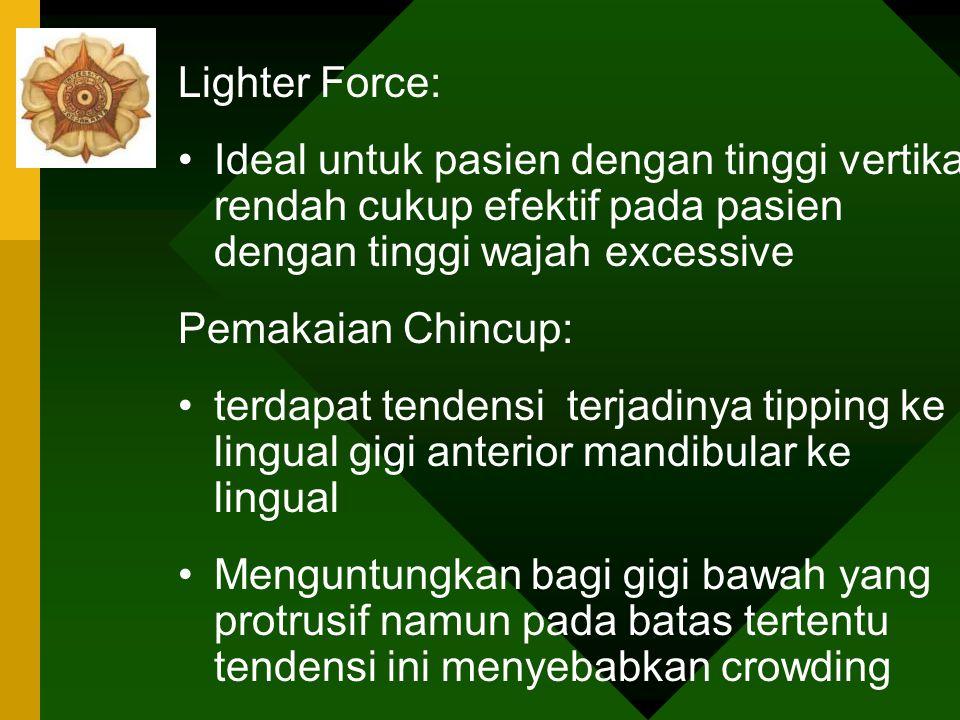 Lighter Force: Ideal untuk pasien dengan tinggi vertikal rendah cukup efektif pada pasien dengan tinggi wajah excessive.