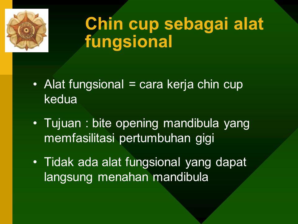Chin cup sebagai alat fungsional
