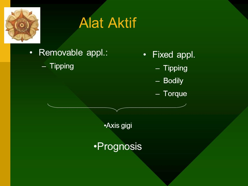 Alat Aktif Prognosis Removable appl.: Fixed appl. Tipping Tipping