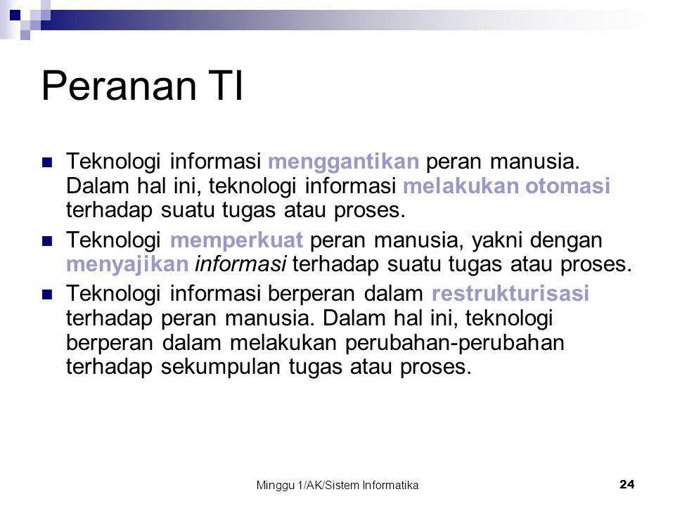 Minggu 1/AK/Sistem Informatika