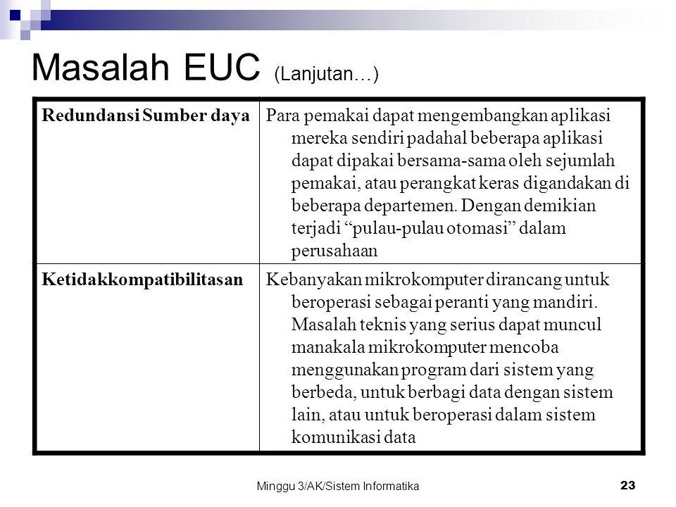Masalah EUC (Lanjutan…)