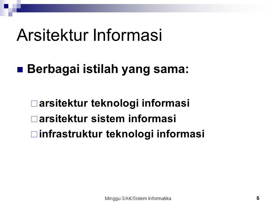Minggu 3/AK/Sistem Informatika
