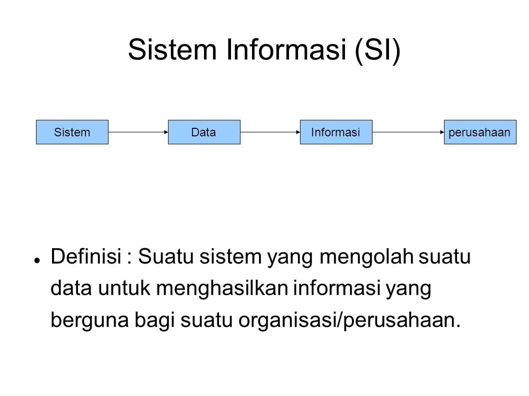 Sistem Informasi (SI)