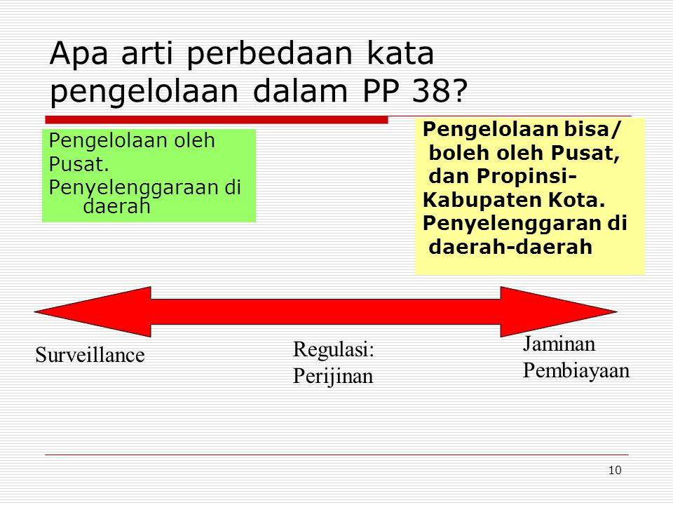 Apa arti perbedaan kata pengelolaan dalam PP 38