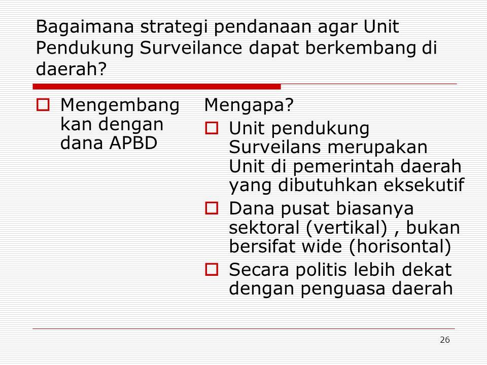Bagaimana strategi pendanaan agar Unit Pendukung Surveilance dapat berkembang di daerah