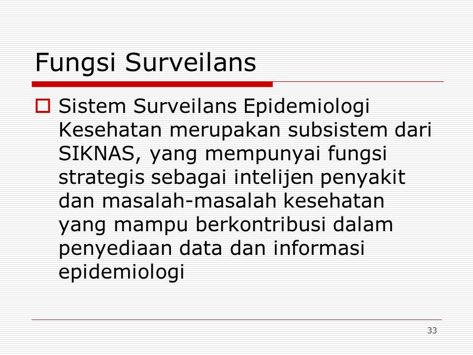 Fungsi Surveilans