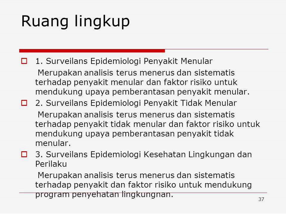 Ruang lingkup 1. Surveilans Epidemiologi Penyakit Menular