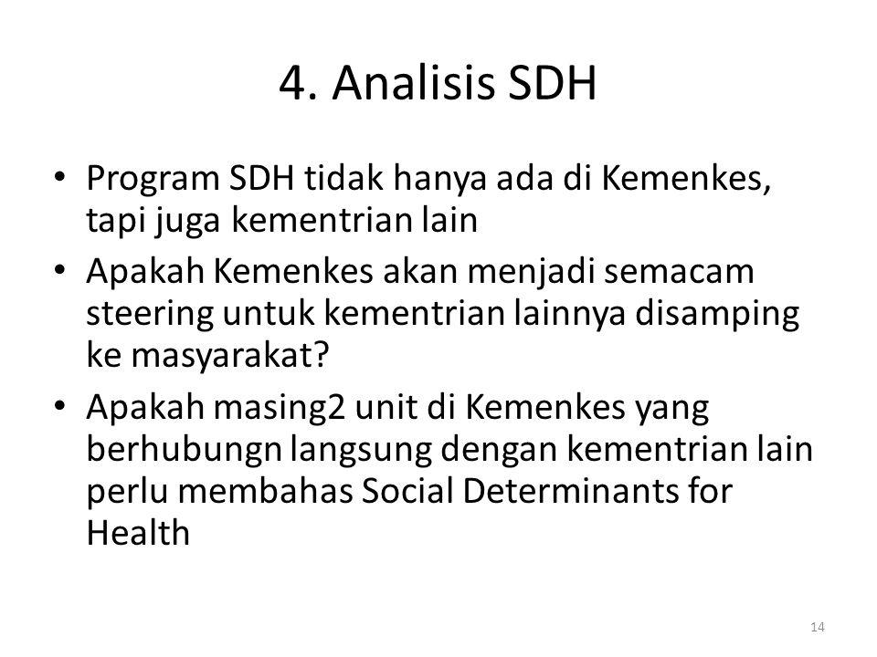 4. Analisis SDH Program SDH tidak hanya ada di Kemenkes, tapi juga kementrian lain.