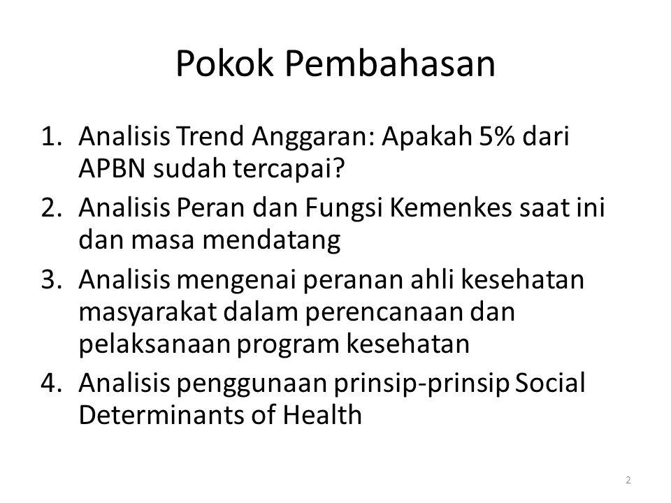 Pokok Pembahasan Analisis Trend Anggaran: Apakah 5% dari APBN sudah tercapai Analisis Peran dan Fungsi Kemenkes saat ini dan masa mendatang.