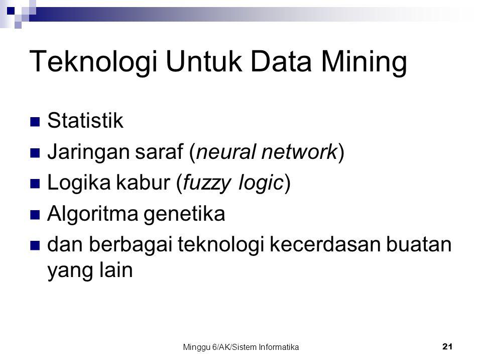 Teknologi Untuk Data Mining