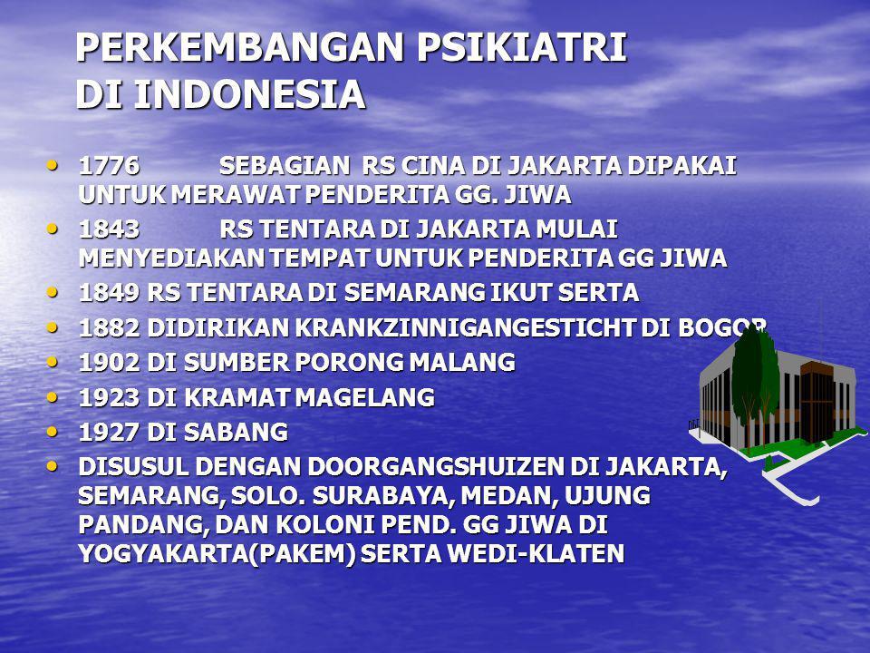 PERKEMBANGAN PSIKIATRI DI INDONESIA