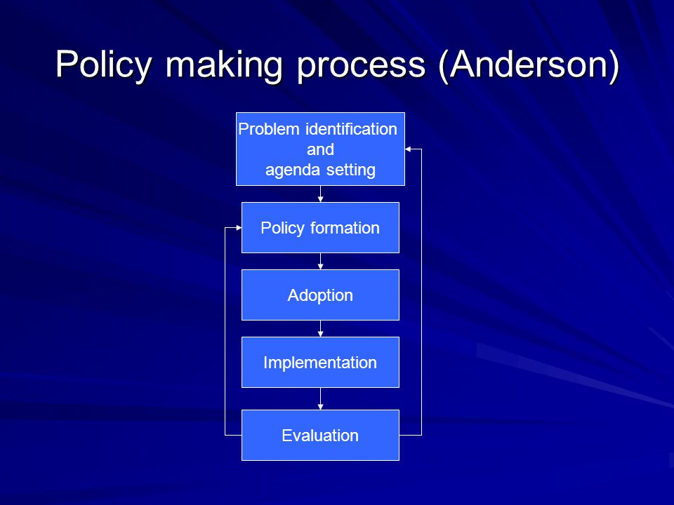 the policy making process The policy process: an overview rebecca sutton it outlines policy-making as a problem-solving process which is rational, balanced, objective and analytical.