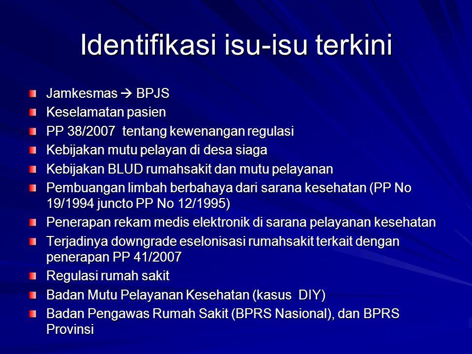 Identifikasi isu-isu terkini