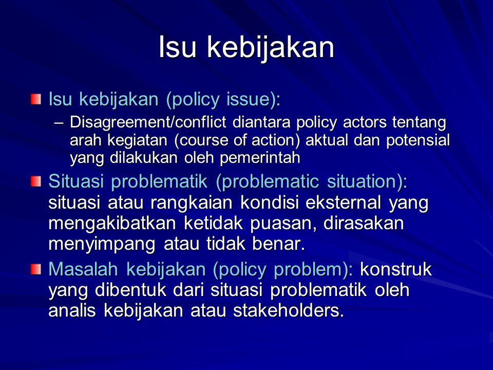 Isu kebijakan Isu kebijakan (policy issue):
