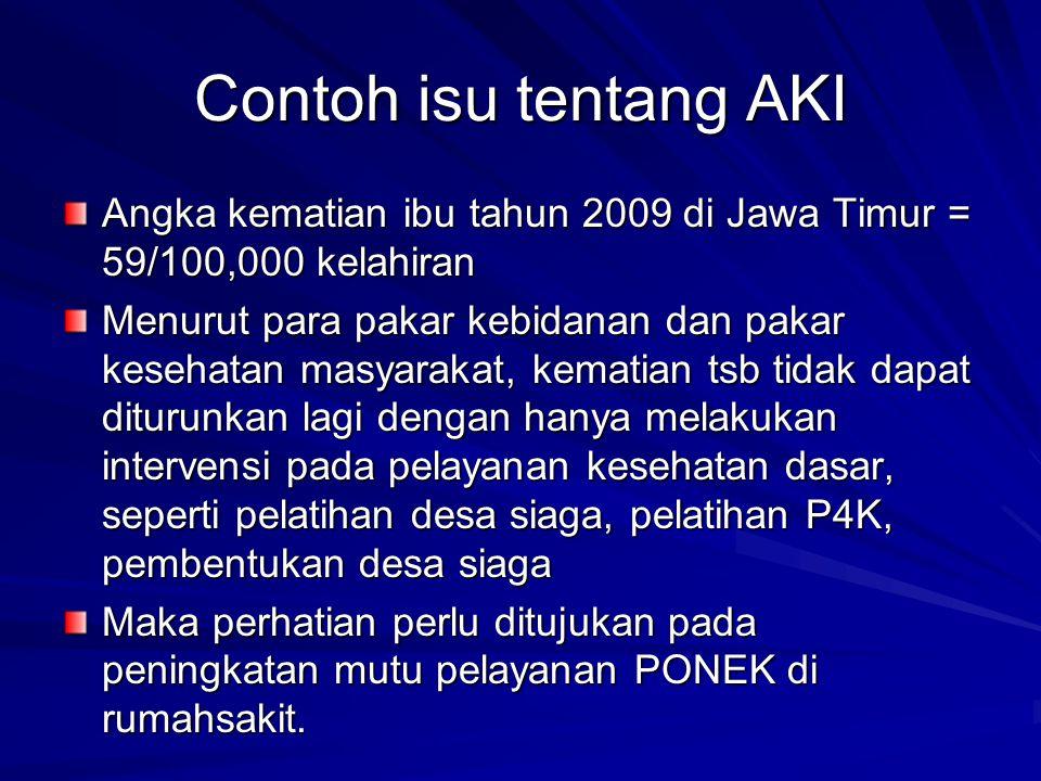 Contoh isu tentang AKI Angka kematian ibu tahun 2009 di Jawa Timur = 59/100,000 kelahiran.