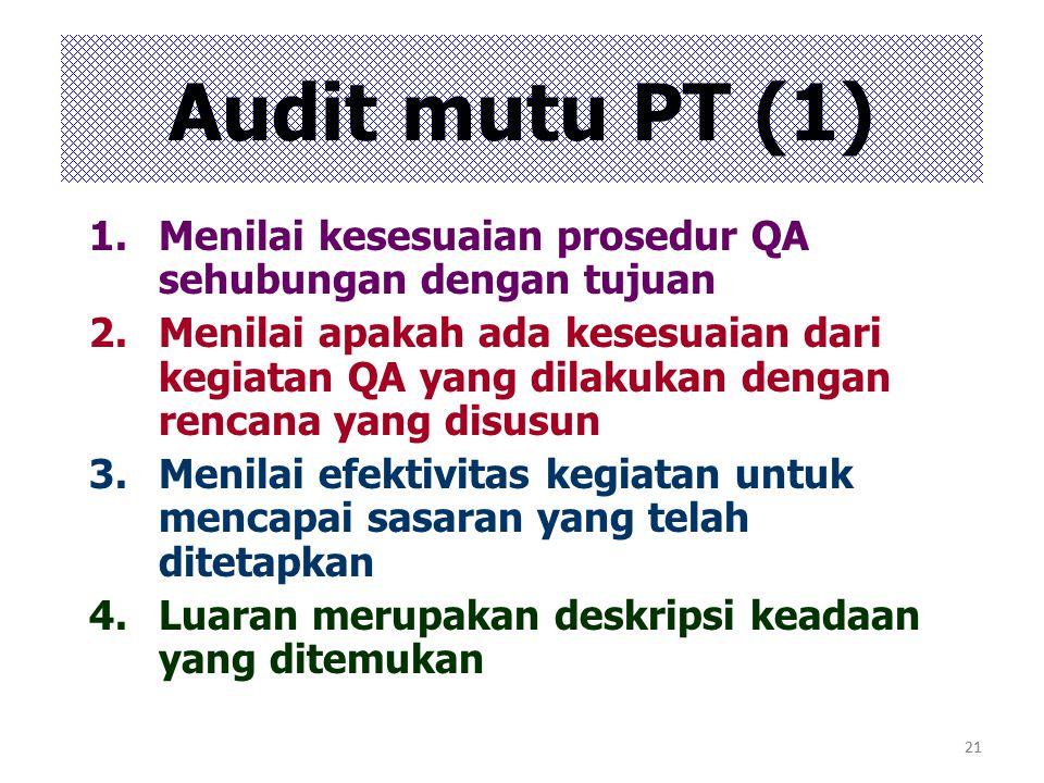 Audit mutu PT (1) Menilai kesesuaian prosedur QA sehubungan dengan tujuan.
