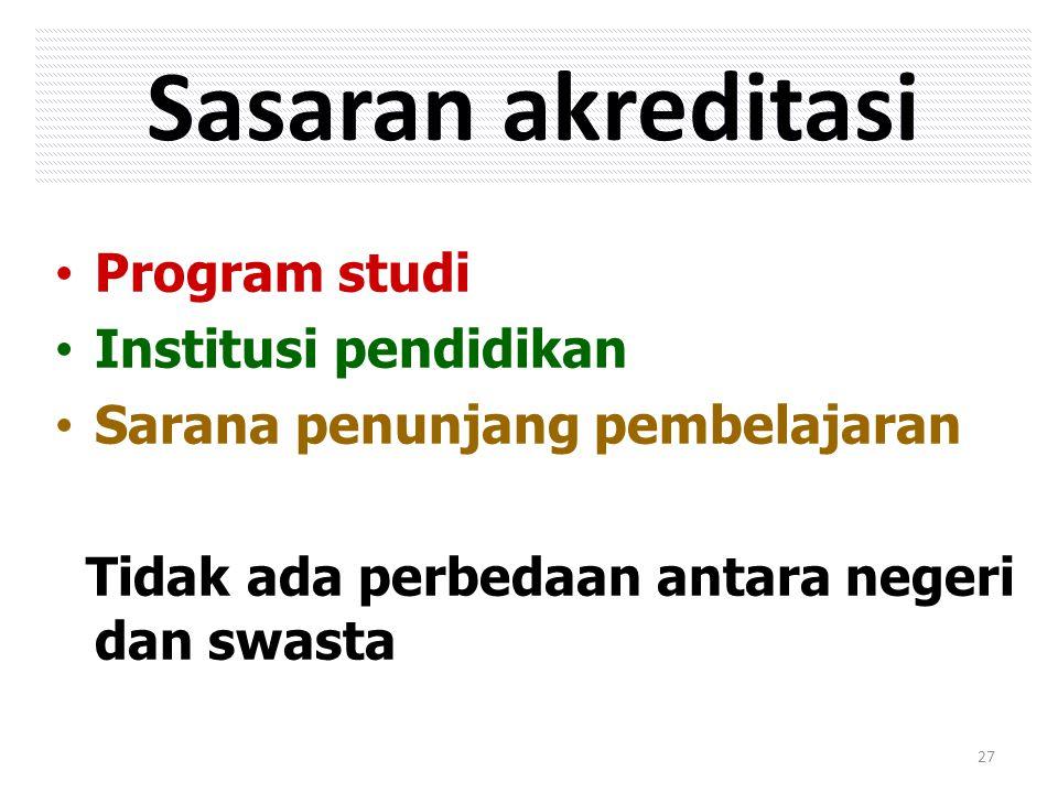 Sasaran akreditasi Program studi Institusi pendidikan