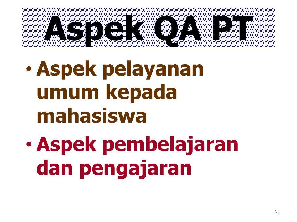 Aspek QA PT Aspek pelayanan umum kepada mahasiswa