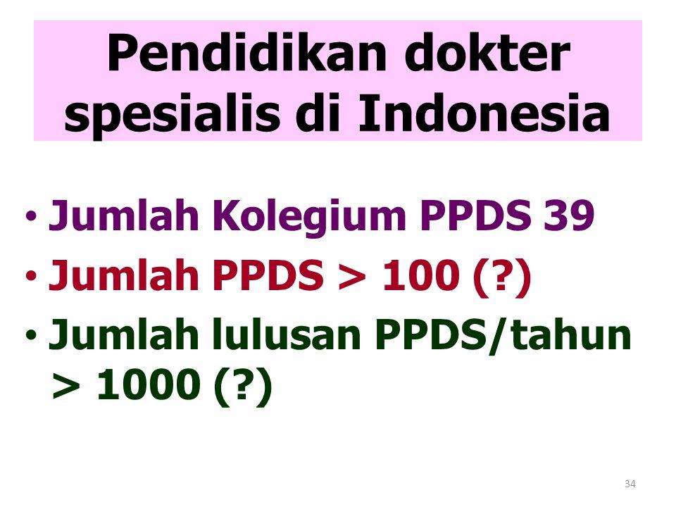 Pendidikan dokter spesialis di Indonesia